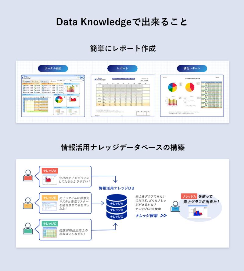 Data Knowledgeで出来ること